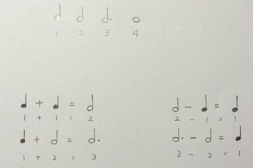 音符の足し算引き算1