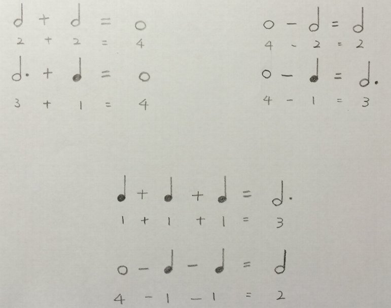 音符の足し算引き算2